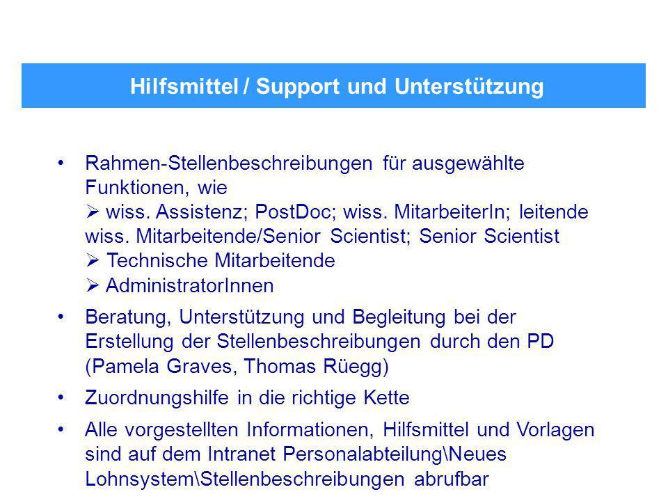 Hilfsmittel / Support und Unterstützung Rahmen-Stellenbeschreibungen für ausgewählte Funktionen, wie  wiss. Assistenz; PostDoc; wiss. MitarbeiterIn;