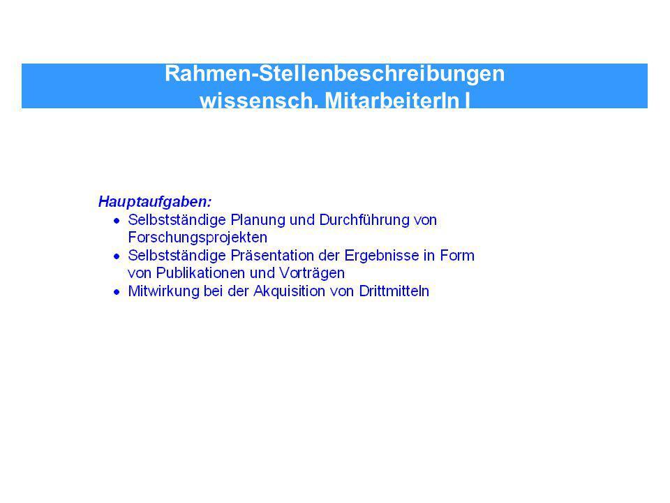 Rahmen-Stellenbeschreibungen wissensch. MitarbeiterIn I