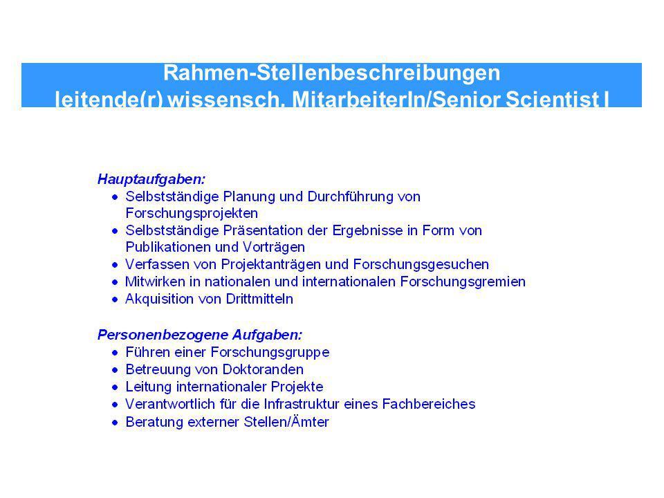 Rahmen-Stellenbeschreibungen leitende(r) wissensch. MitarbeiterIn/Senior Scientist I