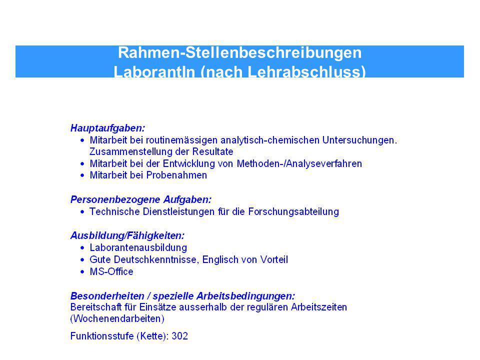 Rahmen-Stellenbeschreibungen LaborantIn (nach Lehrabschluss)