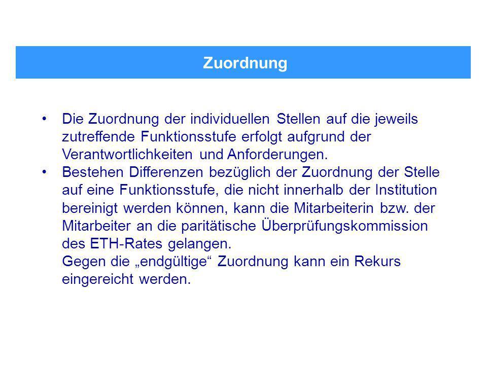 """Stand der Überführung Erste Zuordnung durch PD mit Projektmitglied """"Funktionsbewertungen (Mario Snozzi) im Zeitrahmen Herbst 04 – Jan 05 als Basis z.H."""