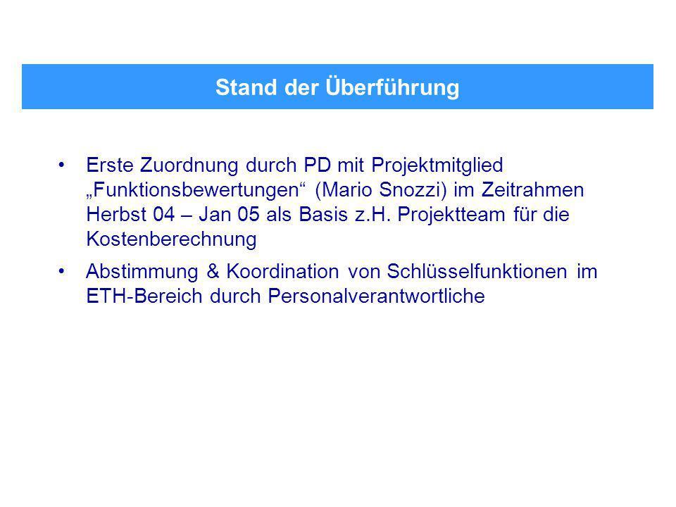 """Stand der Überführung Erste Zuordnung durch PD mit Projektmitglied """"Funktionsbewertungen"""" (Mario Snozzi) im Zeitrahmen Herbst 04 – Jan 05 als Basis z."""