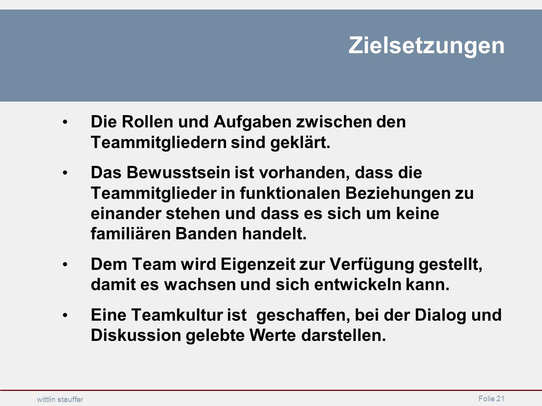 Folie 21 wittlin stauffer Zielsetzungen Die Rollen und Aufgaben zwischen den Teammitgliedern sind geklärt. Das Bewusstsein ist vorhanden, dass die Tea