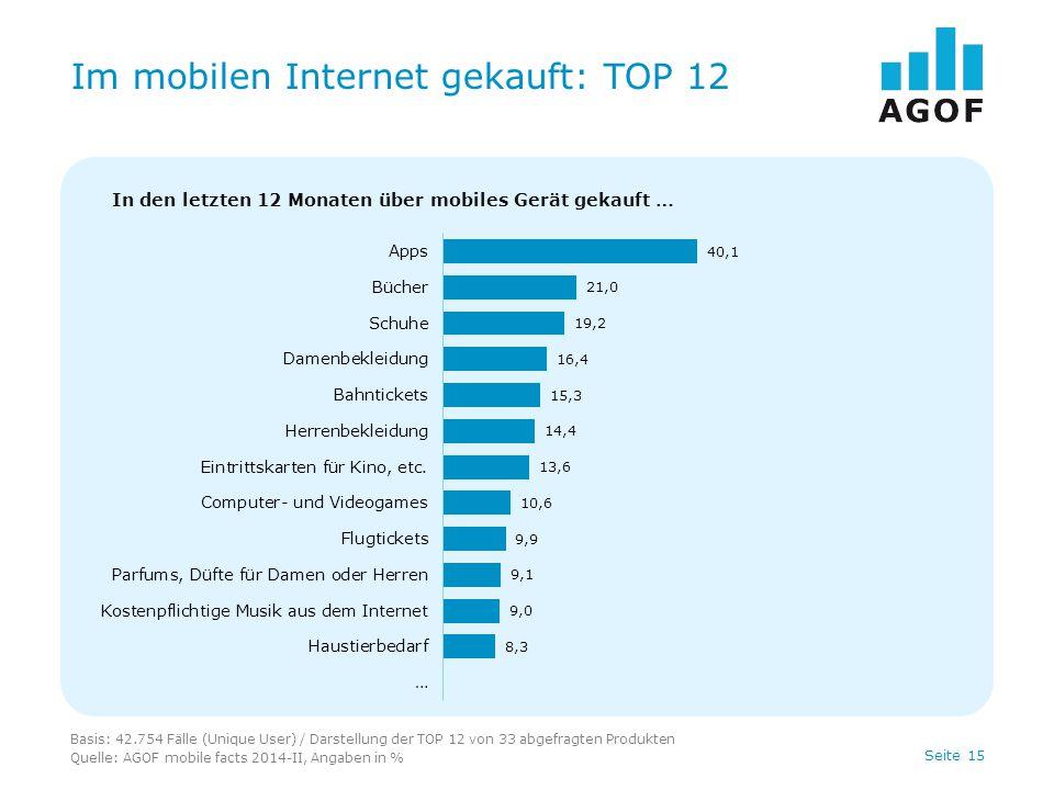 Seite 15 Im mobilen Internet gekauft: TOP 12 Basis: 42.754 Fälle (Unique User) / Darstellung der TOP 12 von 33 abgefragten Produkten Quelle: AGOF mobi