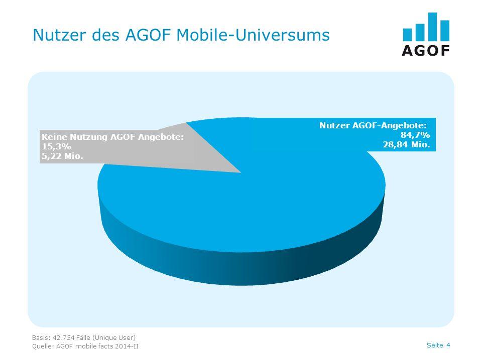 Seite 4 Nutzer des AGOF Mobile-Universums Basis: 42.754 Fälle (Unique User) Quelle: AGOF mobile facts 2014-II Keine Nutzung AGOF Angebote: 15,3% 5,22