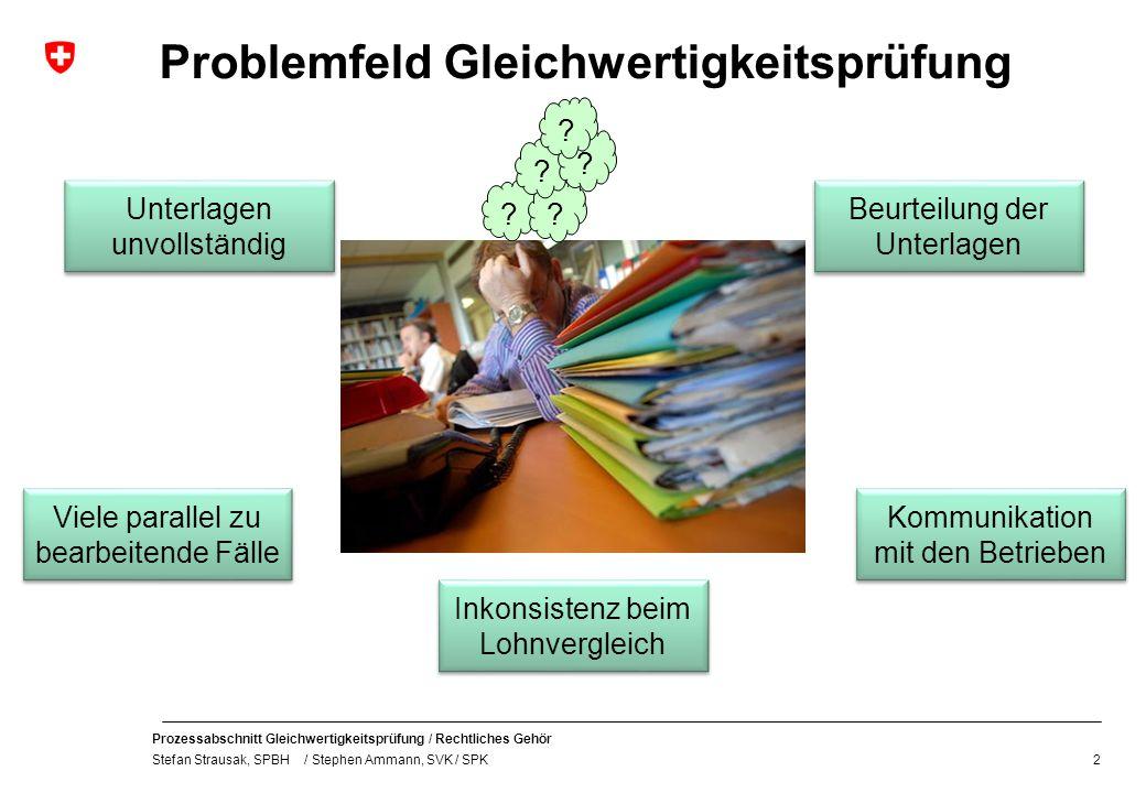 Prozessabschnitt Gleichwertigkeitsprüfung / Rechtliches Gehör Stefan Strausak, SPBH / Stephen Ammann, SVK / SPK 2 Problemfeld Gleichwertigkeitsprüfung