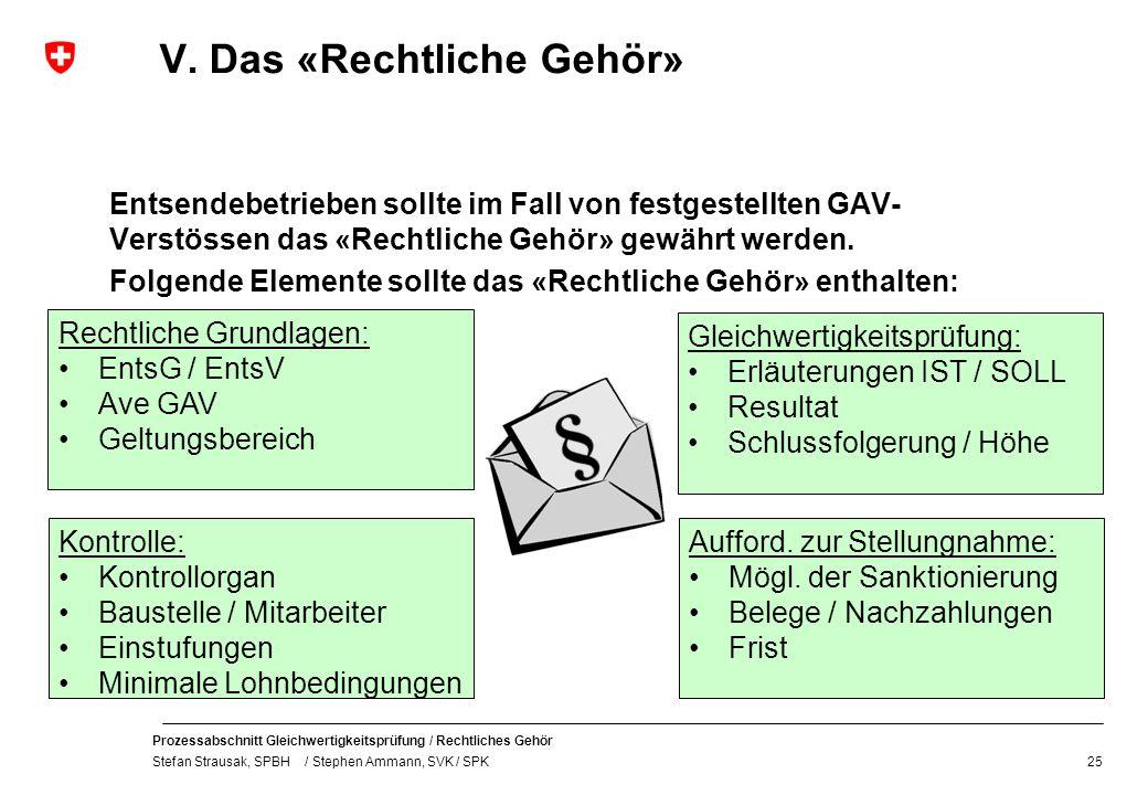 Prozessabschnitt Gleichwertigkeitsprüfung / Rechtliches Gehör Stefan Strausak, SPBH / Stephen Ammann, SVK / SPK V.