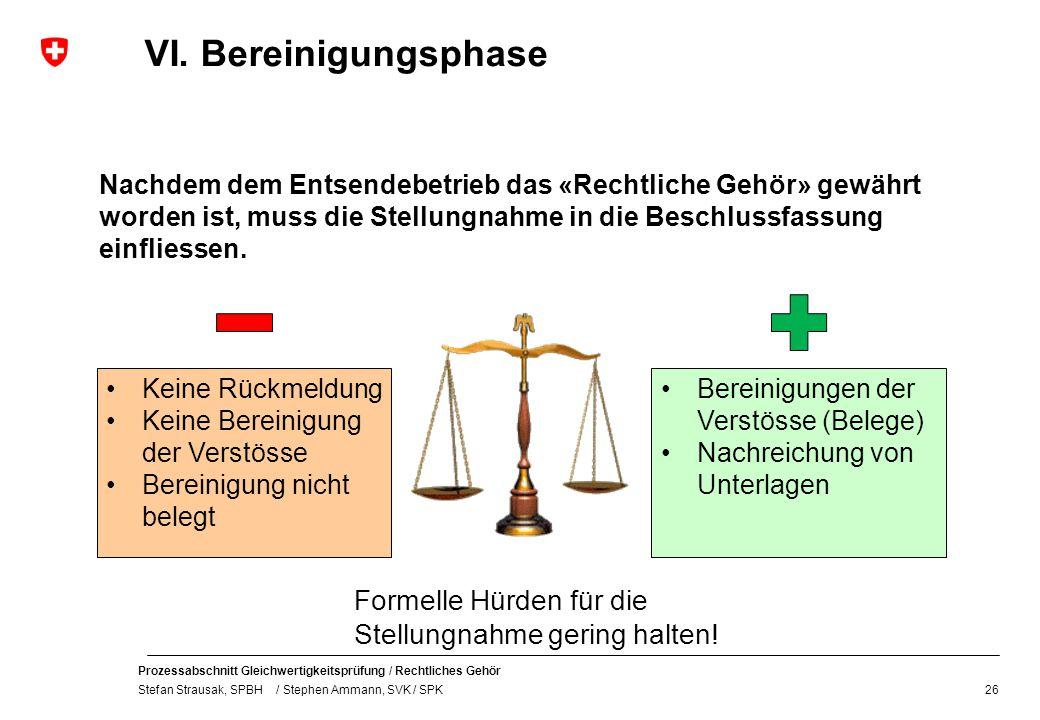 Prozessabschnitt Gleichwertigkeitsprüfung / Rechtliches Gehör Stefan Strausak, SPBH / Stephen Ammann, SVK / SPK VI. Bereinigungsphase Nachdem dem Ents