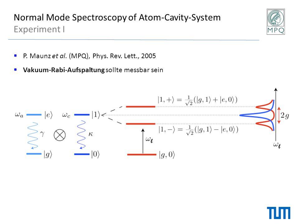 Normal Mode Spectroscopy of Atom-Cavity-System Experiment I  P. Maunz et al. (MPQ), Phys. Rev. Lett., 2005  Vakuum-Rabi-Aufspaltung sollte messbar s