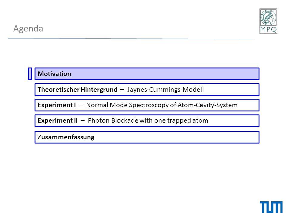  Motivation: Fundamentales System WW einzelnes Atom und eine Mode des EM-Feldes  Anwendungen in Quantum Information Science Licht-Materie-Wechselwirkung an fundamentalem System Motivation