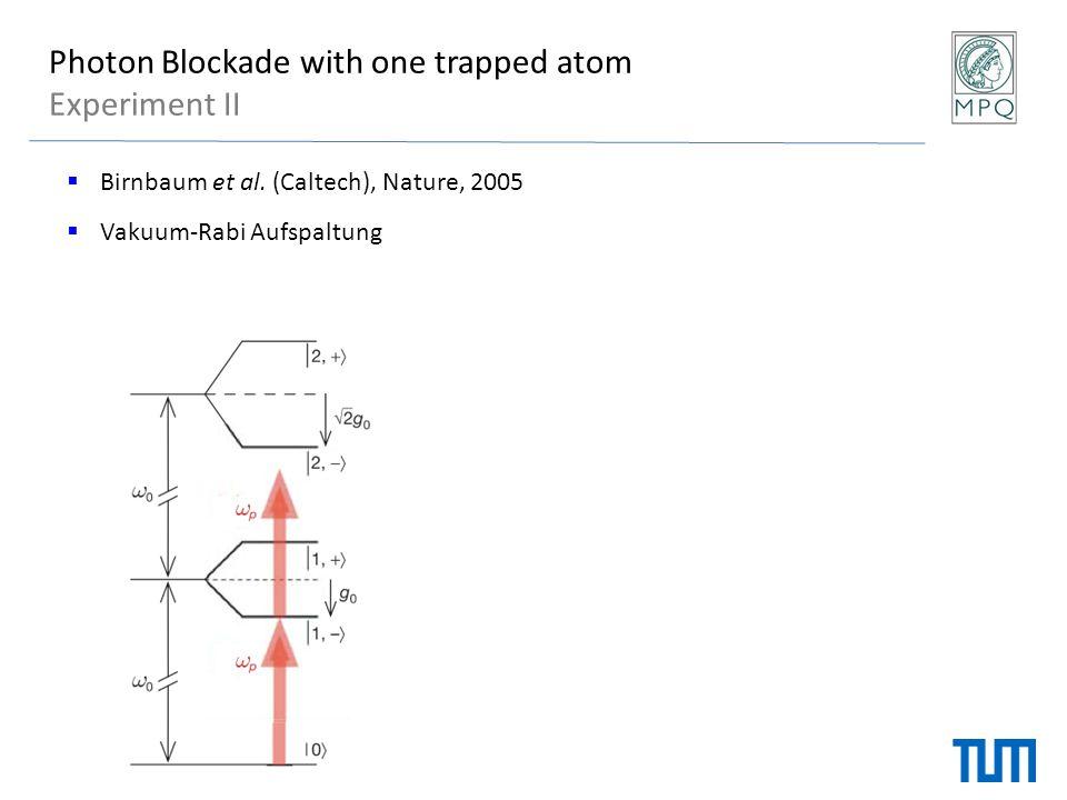 Photon Blockade with one trapped atom Experiment II  Birnbaum et al. (Caltech), Nature, 2005  Vakuum-Rabi Aufspaltung