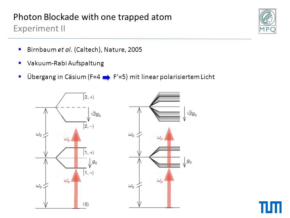 Photon Blockade with one trapped atom Experiment II  Birnbaum et al. (Caltech), Nature, 2005  Vakuum-Rabi Aufspaltung  Übergang in Cäsium (F=4 F'=5