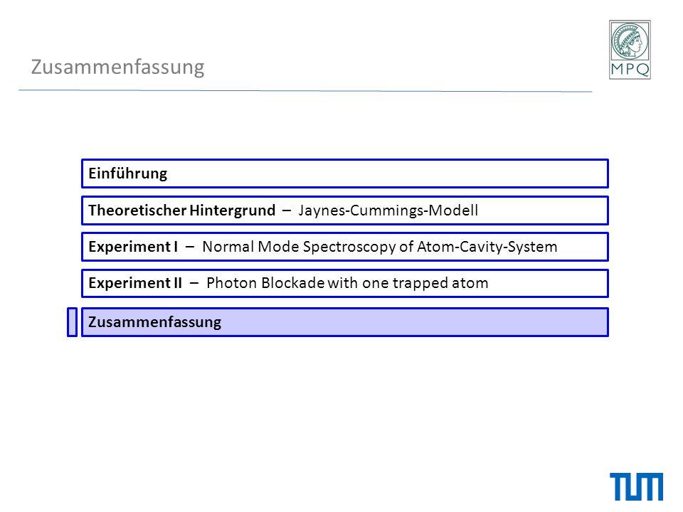 Zusammenfassung Einführung Theoretischer Hintergrund – Jaynes-Cummings-Modell Experiment I – Normal Mode Spectroscopy of Atom-Cavity-System Experiment