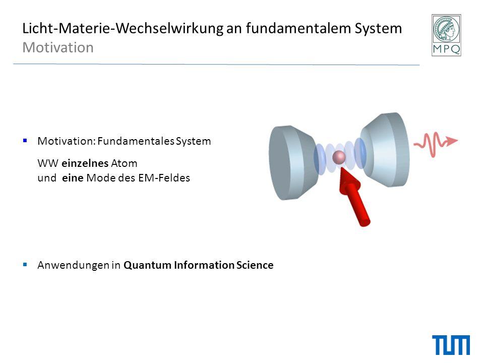  Motivation: Fundamentales System WW einzelnes Atom und eine Mode des EM-Feldes  Anwendungen in Quantum Information Science Licht-Materie-Wechselwir