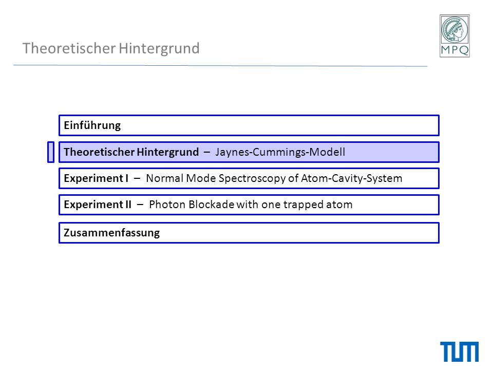  Energiespektrum ħω a und ħω c Zerfallsraten γ und κ  Kopplungsfaktor g proportional zum Dipolmatrixelement d ge  Starke Kopplung: g >> γ, κ Jaynes-Cummings-Modell Theoretischer Hintergrund