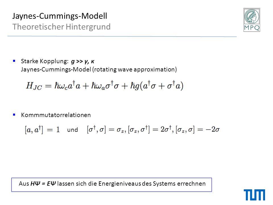  Starke Kopplung: g >> γ, κ Jaynes-Cummings-Model (rotating wave approximation)  Kommmutatorrelationen und Jaynes-Cummings-Modell Theoretischer Hint