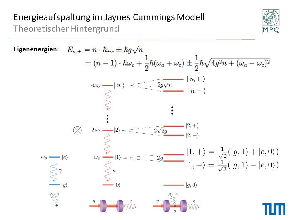 Energieaufspaltung im Jaynes Cummings Modell Theoretischer Hintergrund Eigenenergien:
