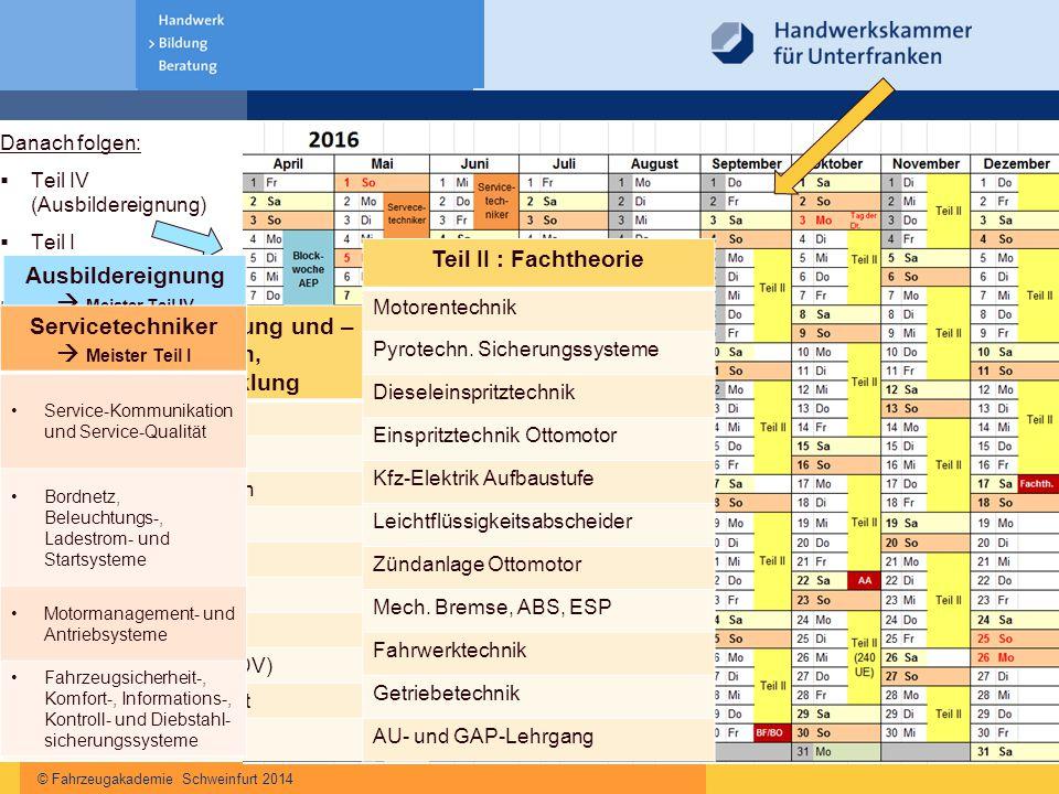 © Fahrzeugakademie Schweinfurt 2014 Danach folgen:  Teil IV (Ausbildereignung)  Teil I (Servicetechniker)  und Teil II (Fachtheorie) Teil II : Betr