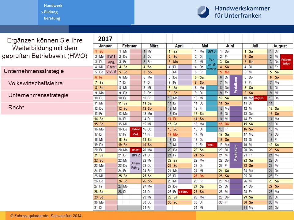 © Fahrzeugakademie Schweinfurt 2014 Ergänzen können Sie Ihre Weiterbildung mit dem geprüften Betriebswirt (HWO) Unternehmensstrategie Volkswirtschafts
