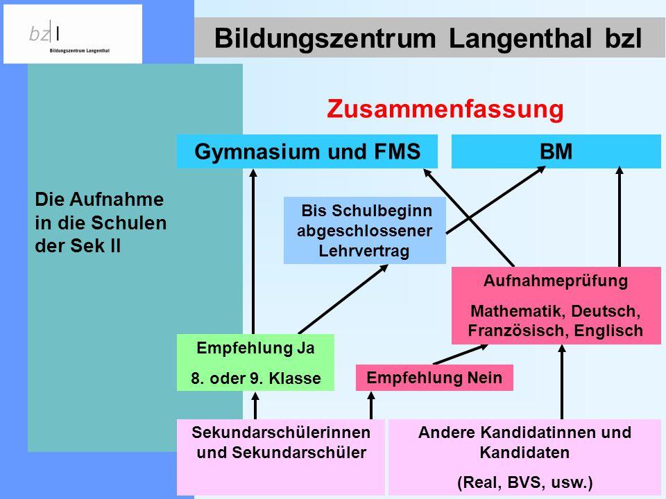 Bildungszentrum Langenthal bzl Andere Kandidatinnen und Kandidaten (Real, BVS, usw.) Bis Schulbeginn abgeschlossener Lehrvertrag Zusammenfassung BM Di