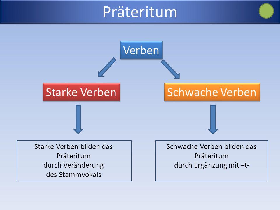 Präteritum Verben Starke Verben Schwache Verben Starke Verben bilden das Präteritum durch Veränderung des Stammvokals Schwache Verben bilden das Präte