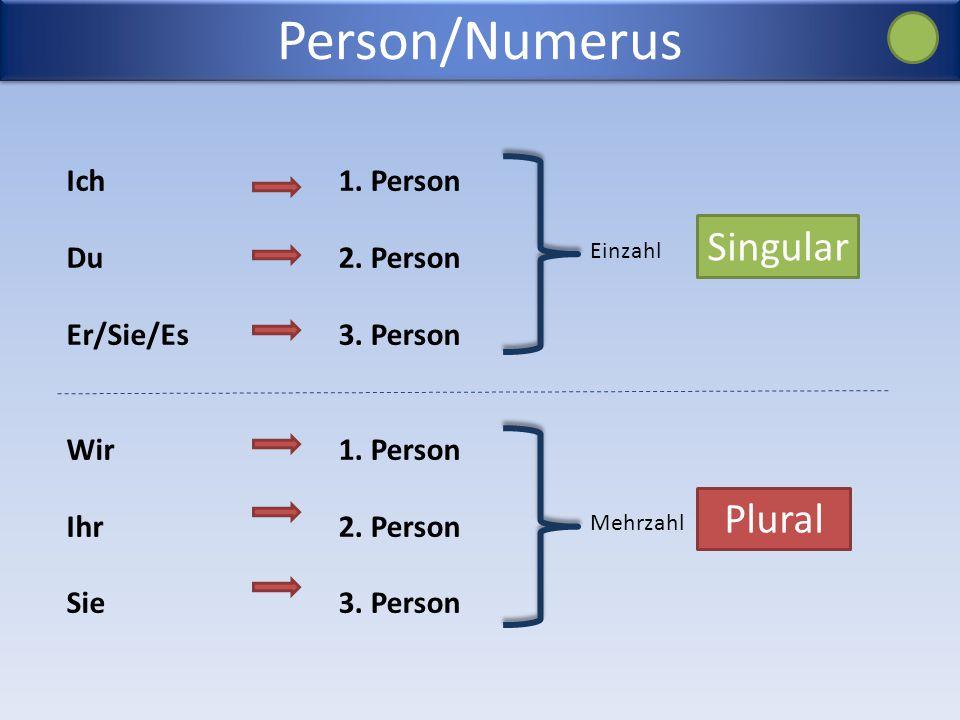 Person/Numerus Ich Du Er/Sie/Es Wir Ihr Sie 1. Person 2. Person 3. Person 1. Person 2. Person 3. Person Einzahl Mehrzahl Singular Plural