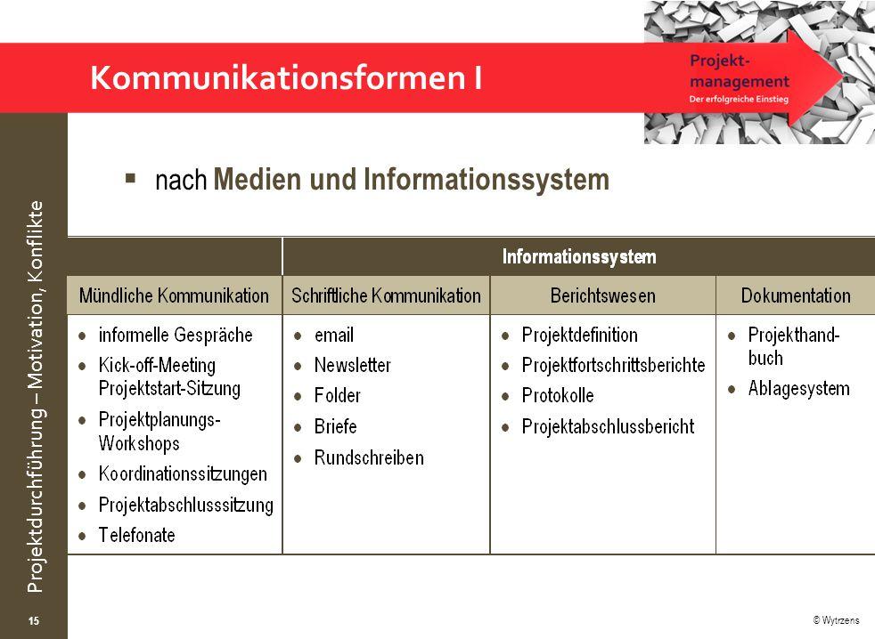 © Wytrzens Projektdurchführung – Motivation, Konflikte Kommunikationsformen I 15  nach Medien und Informationssystem