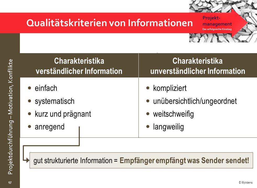 © Wytrzens Projektdurchführung – Motivation, Konflikte Qualitätskriterien von Informationen 17 gut strukturierte Information = Empfänger empfängt was Sender sendet.