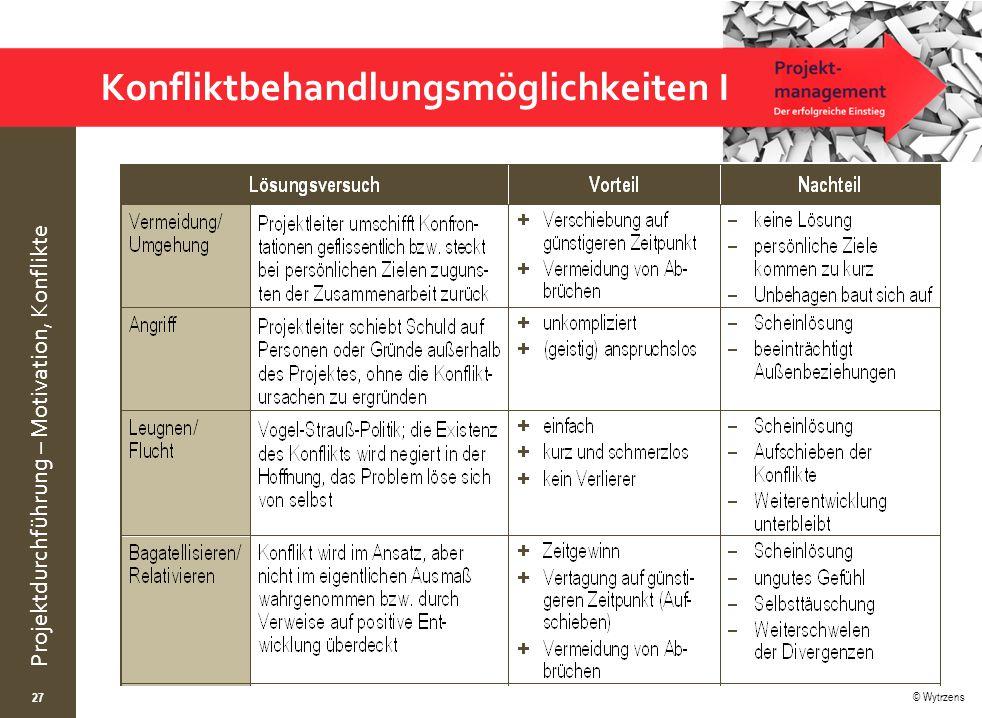© Wytrzens Projektdurchführung – Motivation, Konflikte Konfliktbehandlungsmöglichkeiten I 27