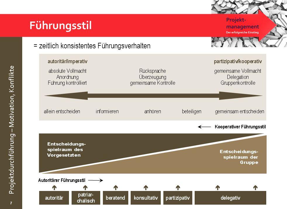 © Wytrzens Projektdurchführung – Motivation, Konflikte Führungsstil = zeitlich konsistentes Führungsverhalten 7