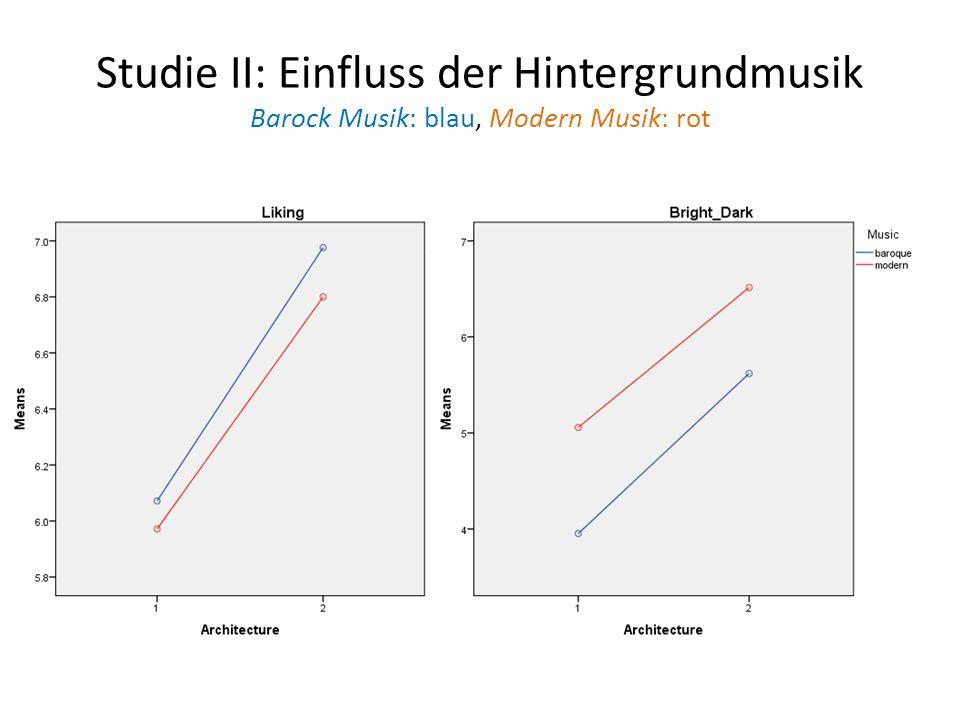 Studie II: Einfluss der Hintergrundmusik Barock Musik: blau, Modern Musik: rot