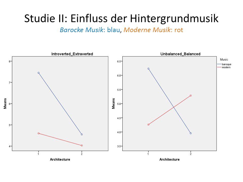 Studie II: Einfluss der Hintergrundmusik Barocke Musik: blau, Moderne Musik: rot