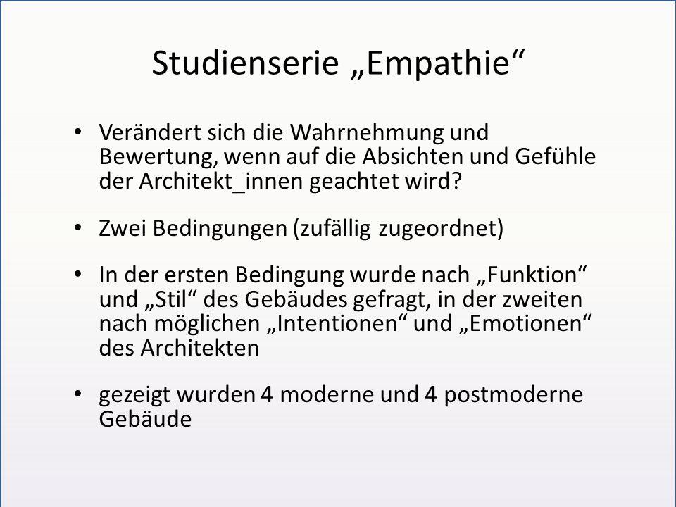 """Studienserie """"Empathie Verändert sich die Wahrnehmung und Bewertung, wenn auf die Absichten und Gefühle der Architekt_innen geachtet wird."""
