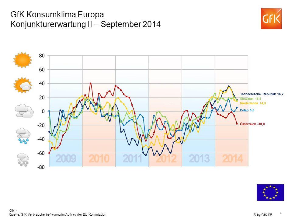 4 © by GfK SE Quelle: GfK-Verbraucherbefragung im Auftrag der EU-Kommission 09/14 GfK Konsumklima Europa Konjunkturerwartung II – September 2014