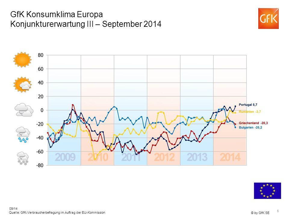 5 © by GfK SE Quelle: GfK-Verbraucherbefragung im Auftrag der EU-Kommission 09/14 GfK Konsumklima Europa Konjunkturerwartung III – September 2014