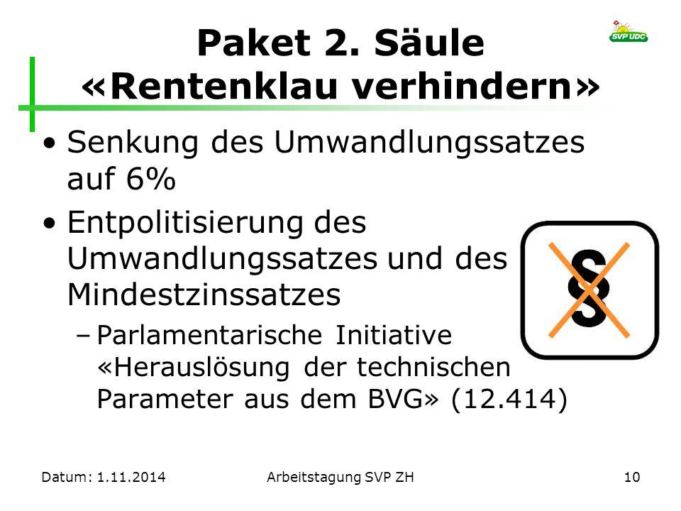 Paket 2. Säule «Rentenklau verhindern» Senkung des Umwandlungssatzes auf 6% Entpolitisierung des Umwandlungssatzes und des Mindestzinssatzes –Parlamen