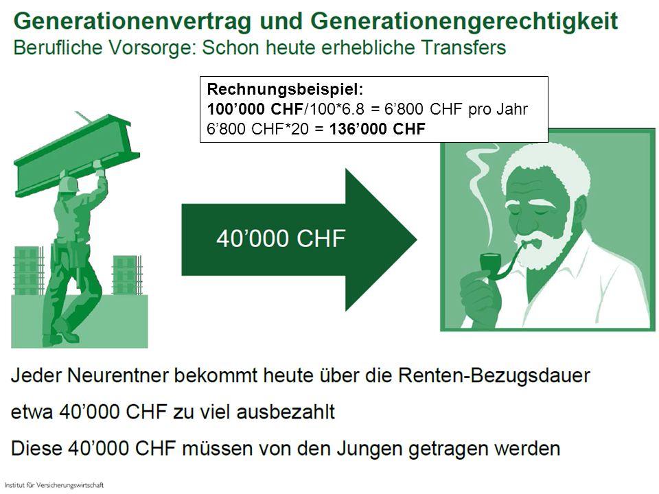 Grundsätze der SVP Schweiz Ablehnung des überladenen Megapaketes Keine Steuererhöhungen.