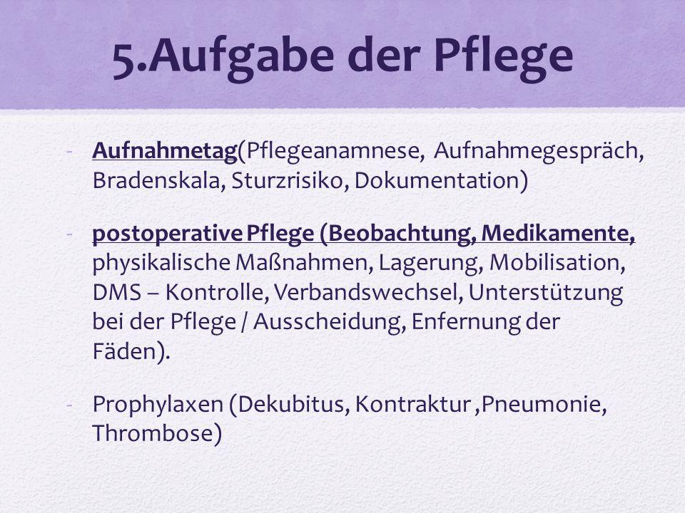 5.Aufgabe der Pflege -Aufnahmetag(Pflegeanamnese, Aufnahmegespräch, Bradenskala, Sturzrisiko, Dokumentation) -postoperative Pflege (Beobachtung, Medik