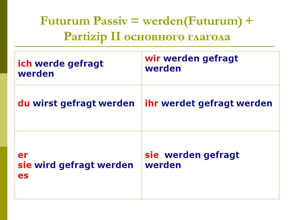 Futurum Passiv = werden(Futurum) + Partizip II основного глагола ich werde gefragt werden wir werden gefragt werden du wirst gefragt werdenihr werdet