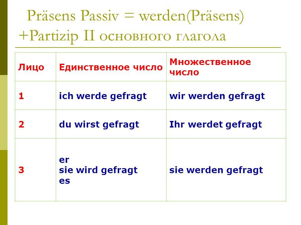 Präteritum Passiv = werden(Präteritum) + Partizip II основного глагола ЛицоЕдинственное число Множественное число 1ich wurde gefragtwir wurden gefragt 2du wurdest gefragtIhr wurdet gefragt 3 er sie wurde gefragt es sie wurden gefragt