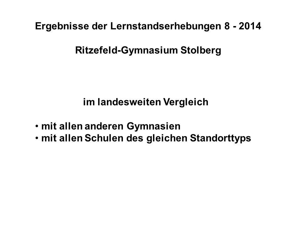 Ergebnisse der Lernstandserhebungen 8 - 2014 Ritzefeld-Gymnasium Stolberg im landesweiten Vergleich mit allen anderen Gymnasien mit allen Schulen des gleichen Standorttyps