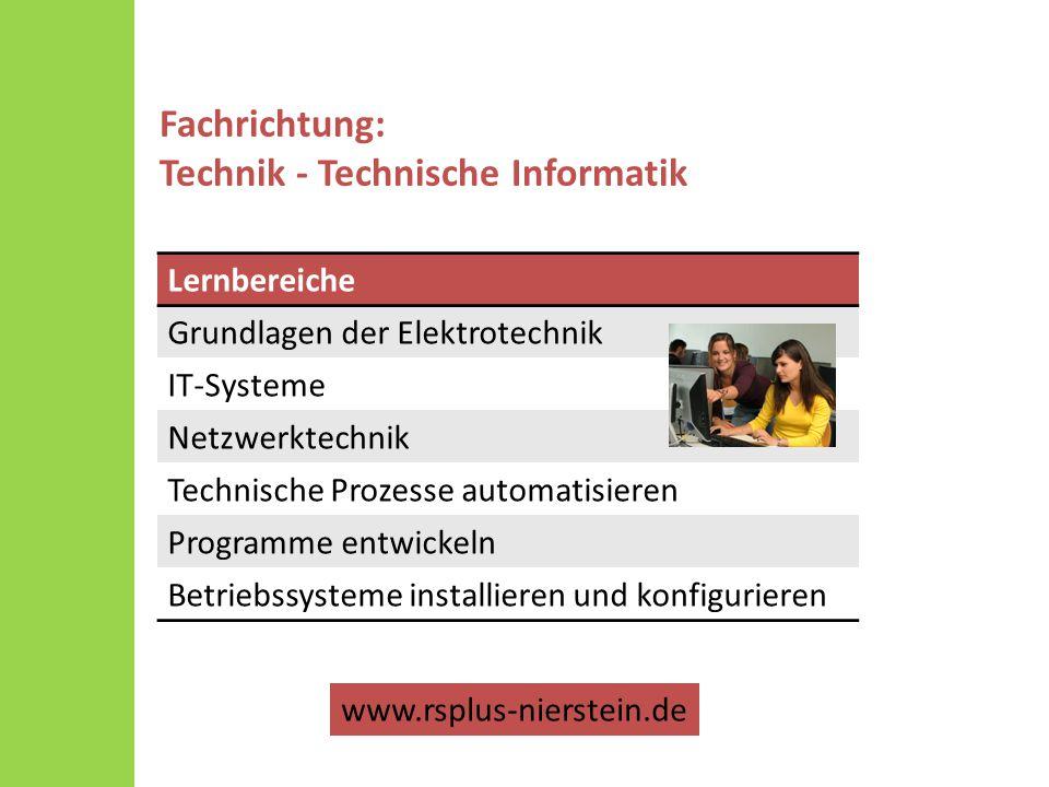 Fachrichtung: Technik - Technische Informatik Lernbereiche Grundlagen der Elektrotechnik IT-Systeme Netzwerktechnik Technische Prozesse automatisieren
