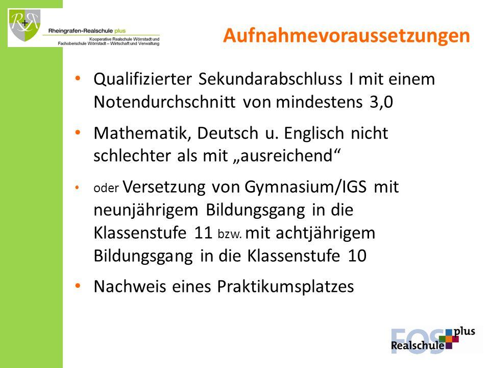 """Qualifizierter Sekundarabschluss I mit einem Notendurchschnitt von mindestens 3,0 Mathematik, Deutsch u. Englisch nicht schlechter als mit """"ausreichen"""