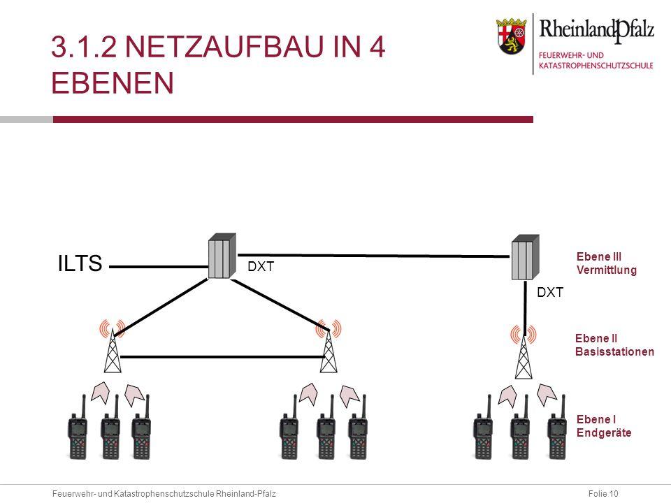 Folie 10Feuerwehr- und Katastrophenschutzschule Rheinland-Pfalz 3.1.2 NETZAUFBAU IN 4 EBENEN DXT ILTS Ebene I Endgeräte Ebene II Basisstationen Ebene