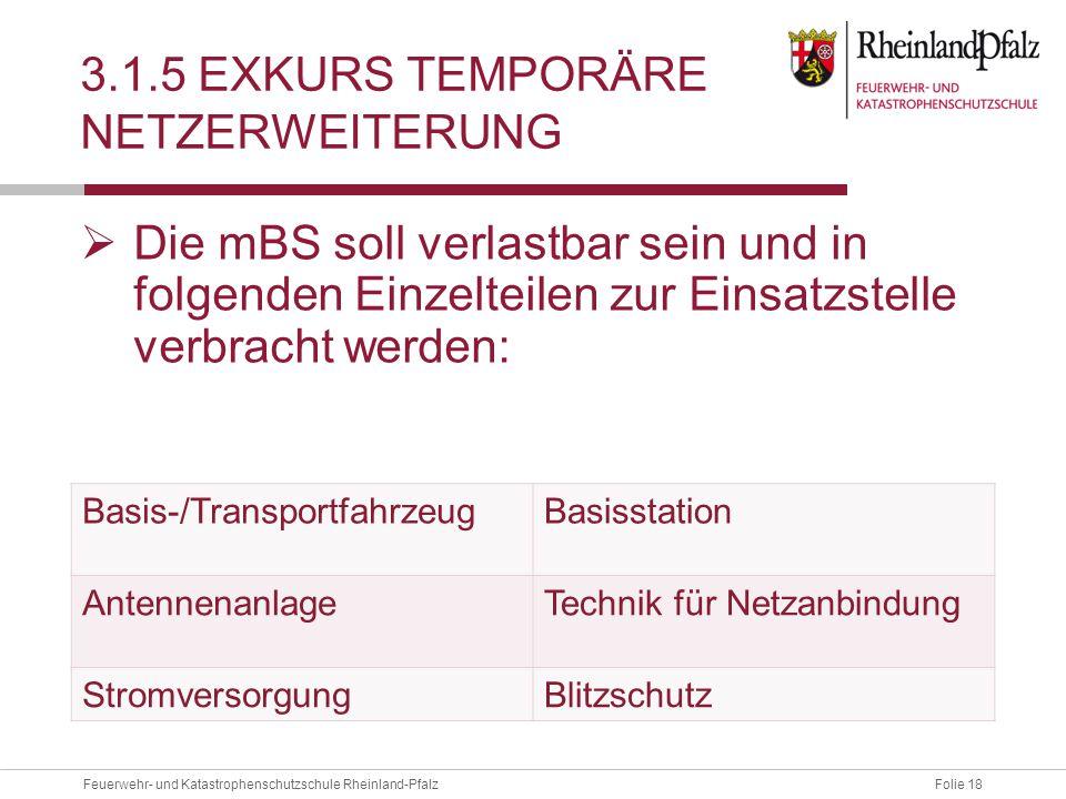 Folie 18Feuerwehr- und Katastrophenschutzschule Rheinland-Pfalz 3.1.5 EXKURS TEMPORÄRE NETZERWEITERUNG  Die mBS soll verlastbar sein und in folgenden