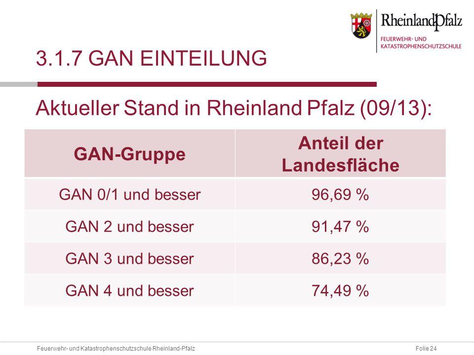 Folie 24Feuerwehr- und Katastrophenschutzschule Rheinland-Pfalz 3.1.7 GAN EINTEILUNG Aktueller Stand in Rheinland Pfalz (09/13): GAN-Gruppe Anteil der
