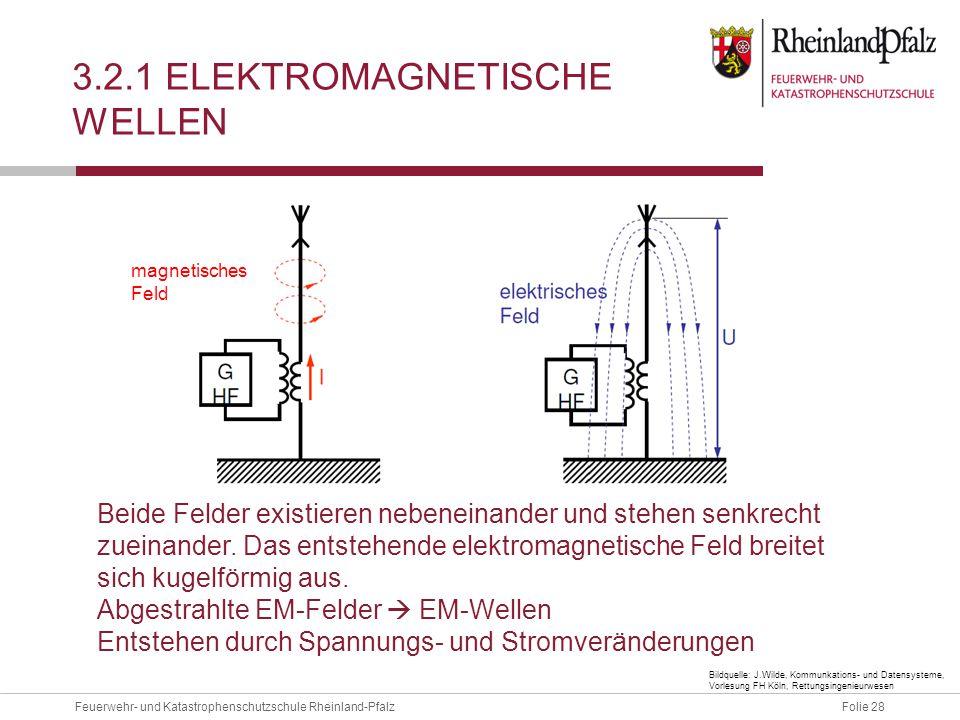 Folie 28Feuerwehr- und Katastrophenschutzschule Rheinland-Pfalz 3.2.1 ELEKTROMAGNETISCHE WELLEN magnetisches Feld Beide Felder existieren nebeneinande
