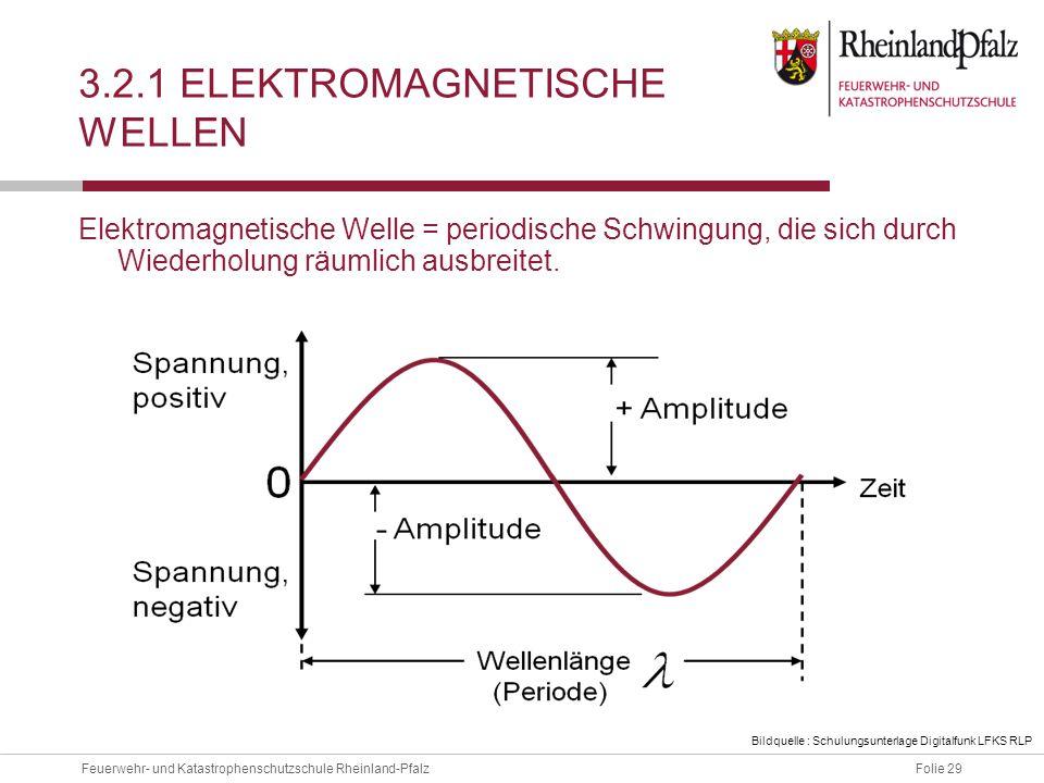 Folie 29Feuerwehr- und Katastrophenschutzschule Rheinland-Pfalz 3.2.1 ELEKTROMAGNETISCHE WELLEN Elektromagnetische Welle = periodische Schwingung, die