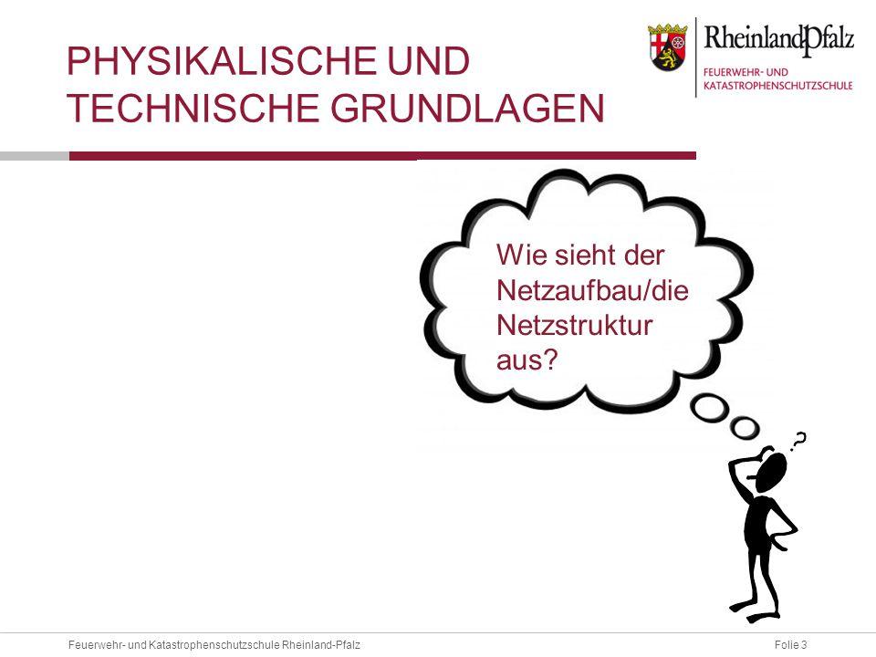 Folie 124Feuerwehr- und Katastrophenschutzschule Rheinland-Pfalz LANDESKONZEPT FERNMELDERICHTLINIE DIGITALFUNK