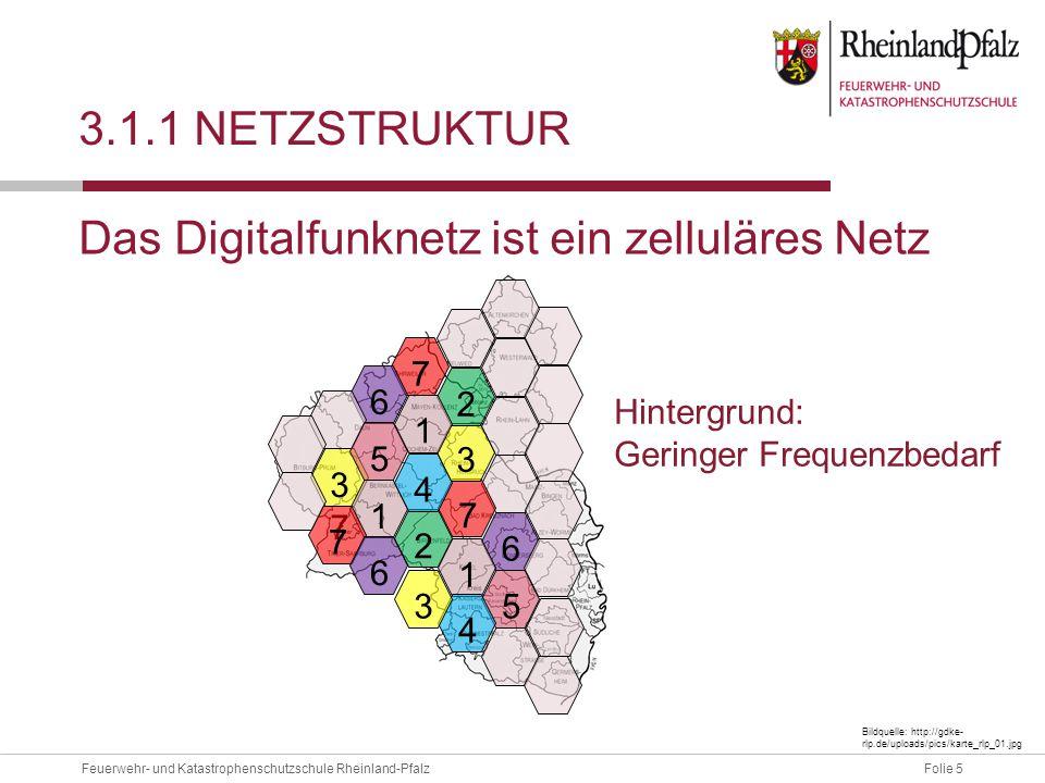Folie 5Feuerwehr- und Katastrophenschutzschule Rheinland-Pfalz 3.1.1 NETZSTRUKTUR Das Digitalfunknetz ist ein zelluläres Netz 6 5 7 6 3737 1 2 1 4 7 4